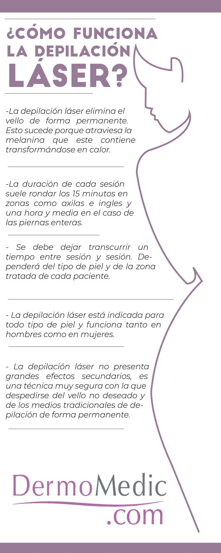 Dermomedic - Cómo funciona la depilación láser - Dermatólogo en Madrid